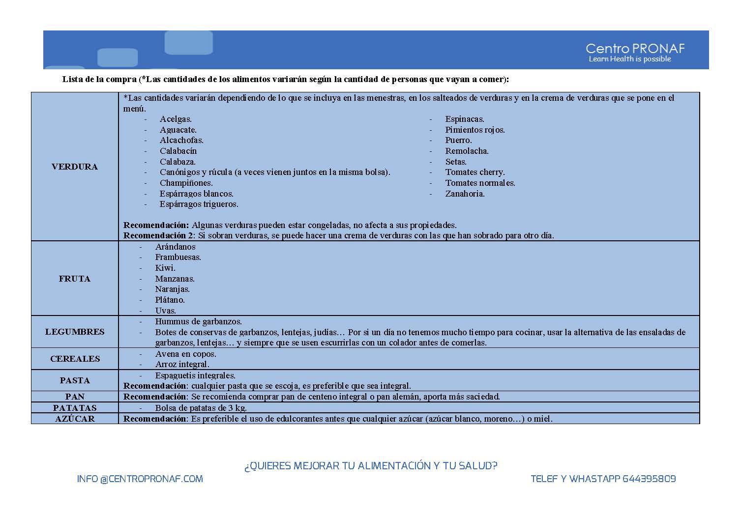 Lista de la compra PRONAF